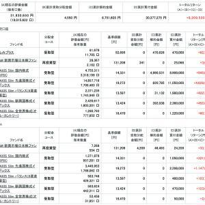 +821万円 最高値更新 資産公開 2021.10.23
