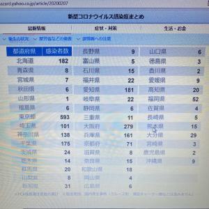 普段はランキング低い茨城県ですが、、、