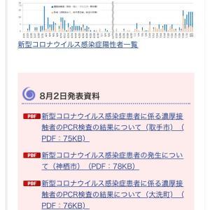 茨城県内でも、感染者数が減らない……