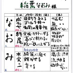 100日ブログ69日目