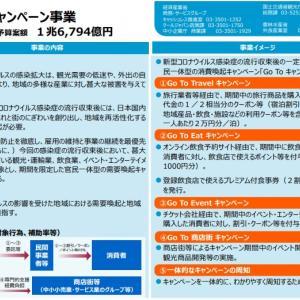 【GoToキャンペーン】4つの種類を徹底解説 経済再生になるか?