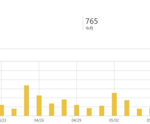 ブログ開設4ヶ月のPV数と過去1ヶ月間のページ閲覧ランキング!