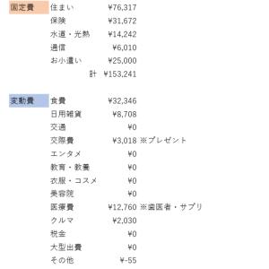 【4月度】今月の家計簿