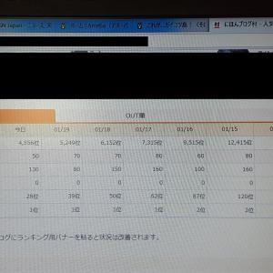 【開始約1週間】ポイントの計算方法(日本ブログ村レビュー②)
