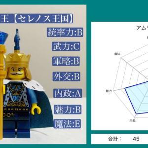 【レゴブルク同盟】キャラステータスを考えて遊ぼう!!(+プレ企画説明)