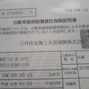 三井住友海上の自賠責保険を解約して返金手続きをやってみた