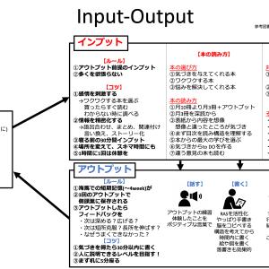 【一枚スライド解説】インプット大全・アウトプット大全