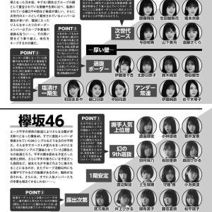 雑誌に「ただの闇」と称された3人の欅坂メンバーがこちら