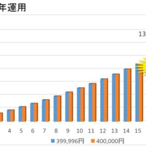 『端数4円で20年後の差は?』つみたてNISAで40万円をきっちり使い切る方法!