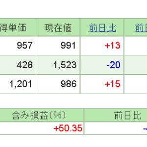 保有株含み損益(1月3週)決算注目ポイント