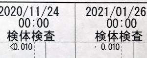 定期診断(2021年1月)ついにPSAが上昇してしまいました