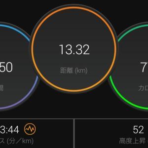 変化走1.11km-3.33km×3をやってみた