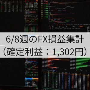6/8週のFX損益集計(確定利益:1,302円)