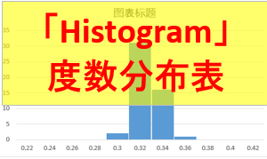 histogram(度数分布表)をエクセルで計算させる方法