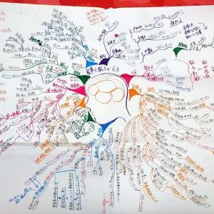 「家事で脳トレ65」のマインドマップ
