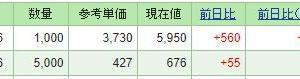 【Jストリーム200万、NPC100万超え】11月26日上昇材料まとめ
