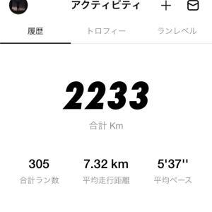 ランナー2年生となりました!【週間トレーニング記録】1/26~2/1