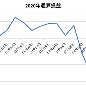 【週間収支報告(3/30~4/3)】先週比-$41