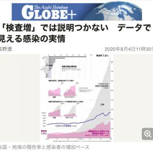 第二波の根拠とは何なのか? 海外から見る日本
