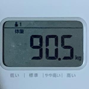 体重やべぇ…