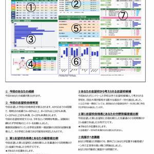 志望校判定テスト 成績表の見方