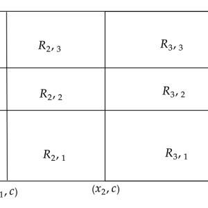 面積の定義の仕方