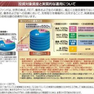 グローバル5.5倍バランスファンド(1年決算型)爆誕!!