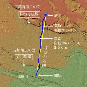 多摩川から深大寺まで、立川崖線と国分寺崖線を縦に走る(その2)立体図で味わいます