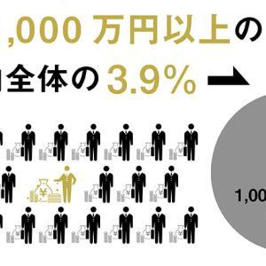 女性「年収1000万円以上の人と結婚したい」←これ