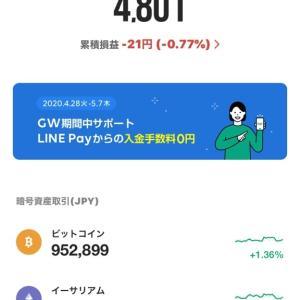 暗号資産←仮想通貨 知ってました?