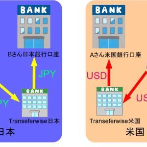 日本から中国への送金(日本円⇒人民元)について