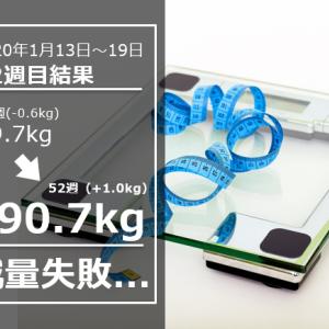 はいリバウンドぉー!はいデブぅー!【ブログ公開ダイエット】364日目(2020年1月19日)&52週目結果90.7(週間+1.0)kg