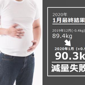 【全然ダメ!】2020年 1月反省 体重90.3kg 月間で+0.9kg