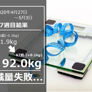 またしても体重は92kgへ【公開ダイエット】day469(5/3)&67w結果92.0(週間+0.1)kg