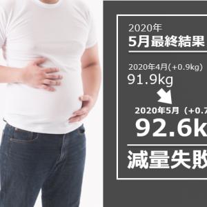 【5月病も真っ青のヤル気の無さ】2020年 5月反省 体重92.6kg 月間で+0.7kg