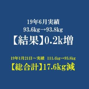 2019年 6月反省 体重は+0.2kg。。。