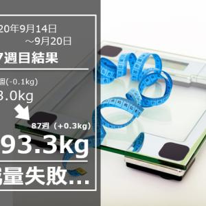ついに日曜日もサボり出す Day609(9/20)&86w結果93.3(週間+0.3)kg