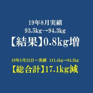2019年 8月反省 体重94.3kg 月間で+0.8kg。。。