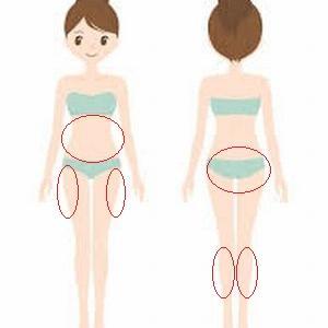 妊娠線予防にNIVEA(ニベア)青缶とプレミアムボディミルク