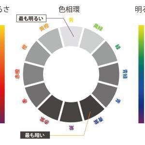 色相環を理解して配色する方法。色相の明るさも考慮