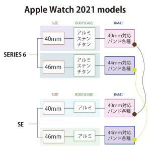 Apple Watchのケース+バンド価格構成一覧