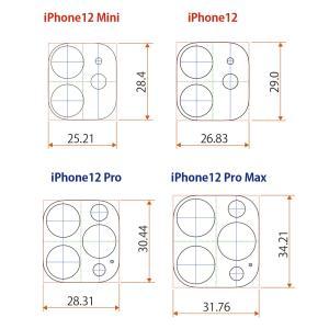 iPhone12シリーズのカメラレンズエリア大きさ比較