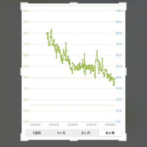 健康ダイエットアプリ