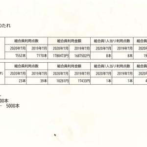 大宮支部委員会会議報告(20/08/08)