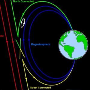 私達は知っていた。NASAは隠されたポータル(玄関)が地球上に開くことを認める