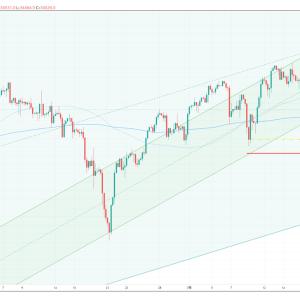 FX 裁量トレード DOW/USD エントリーしました!