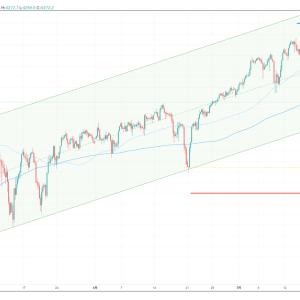 FX 裁量トレード S&P/USD エントリーしました!