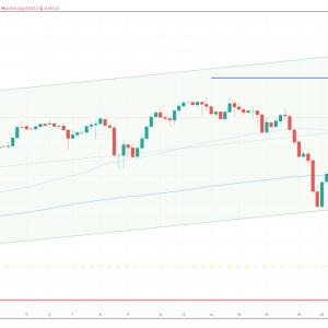 FX 裁量トレード S&P/USD さらに追撃しました!