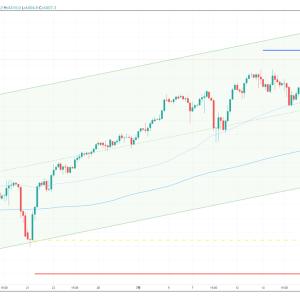 FX 裁量トレード S&P/USD 利確しました!