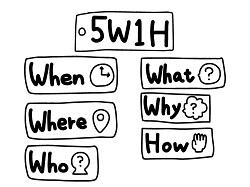 タイ語の疑問詞5W1H いつどこで誰が、なぜどのように?